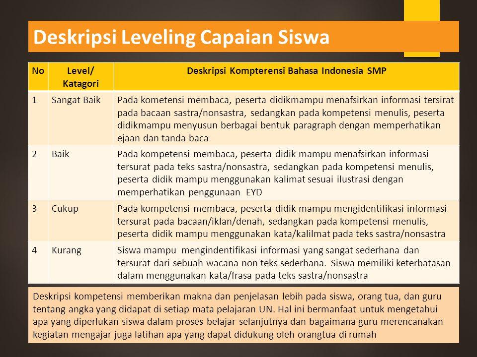 Deskripsi Leveling Capaian Siswa NoLevel/ Katagori Deskripsi Kompterensi Bahasa Indonesia SMP 1Sangat BaikPada kometensi membaca, peserta didikmampu m