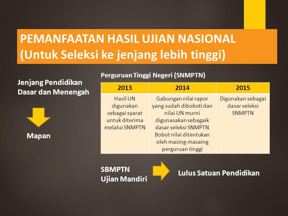 PEMANFAATAN HASIL UJIAN NASIONAL (Untuk Seleksi ke jenjang lebih tinggi) 201320142015 Hasil UN digunakan sebagai syarat untuk diterima melalui SNMPTN