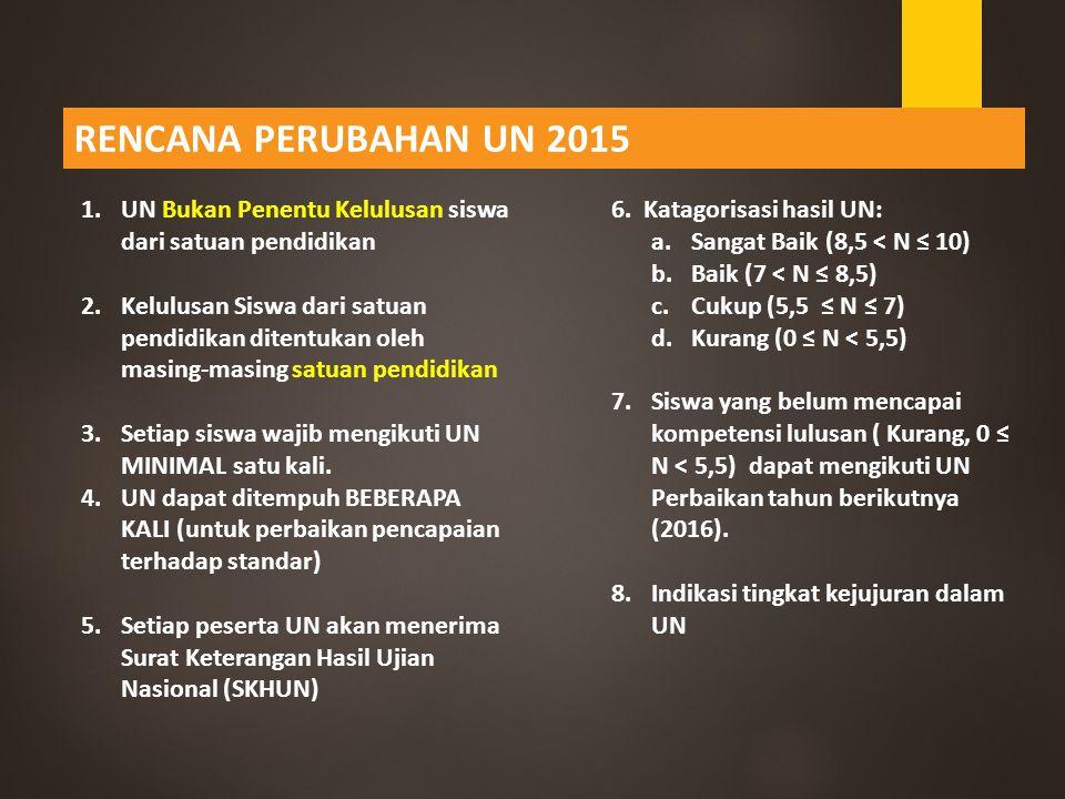1.UN Bukan Penentu Kelulusan siswa dari satuan pendidikan 2.Kelulusan Siswa dari satuan pendidikan ditentukan oleh masing-masing satuan pendidikan 3.S