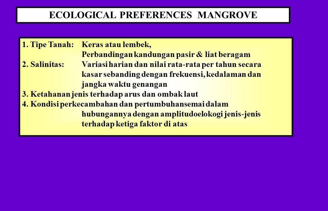 ECOLOGICAL PREFERENCES MANGROVE 1.