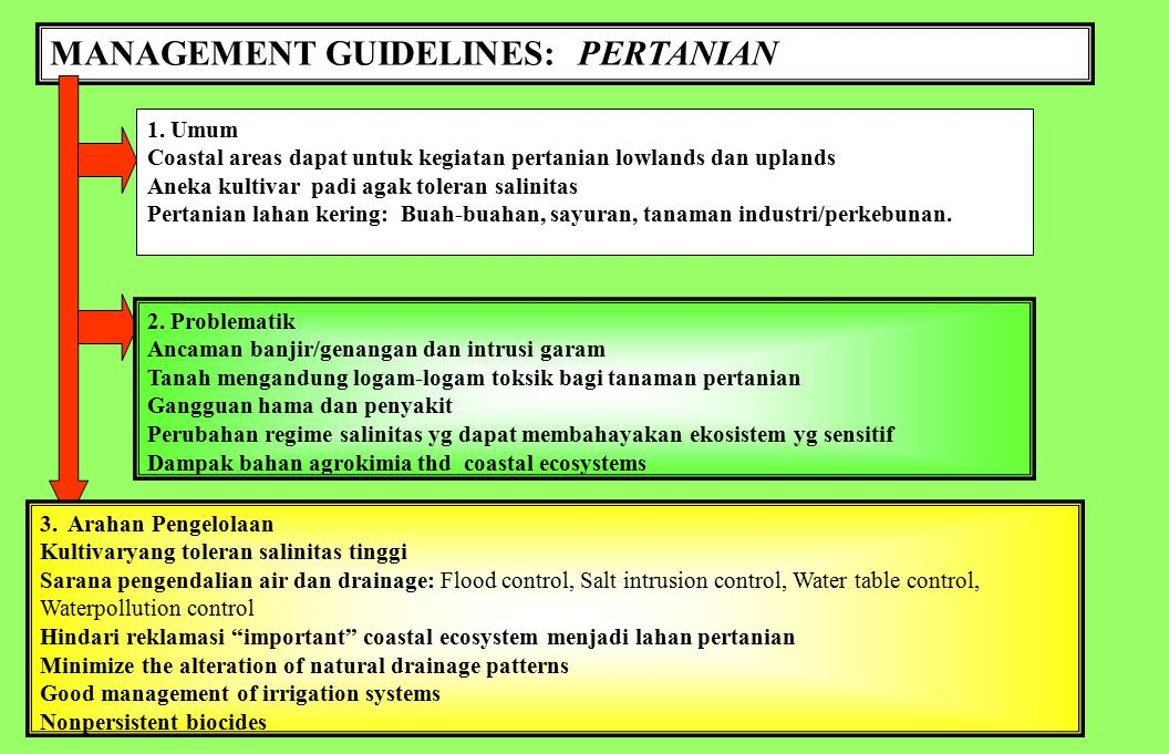 MANAGEMENT GUIDELINES 1.