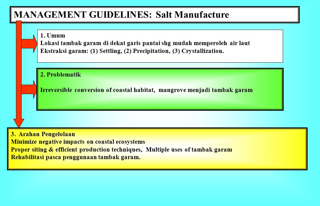 MANAGEMENT GUIDELINES: Industrial Siting 1.