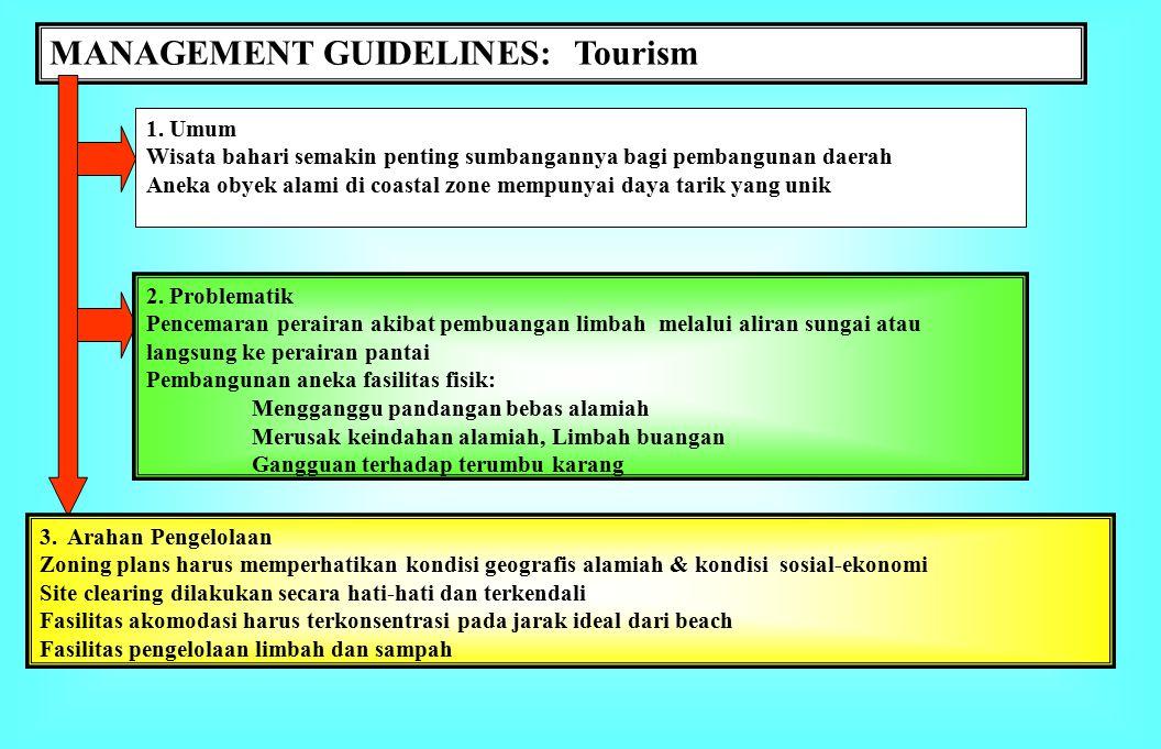 MANAGEMENT GUIDELINES: Salt Manufacture 1.