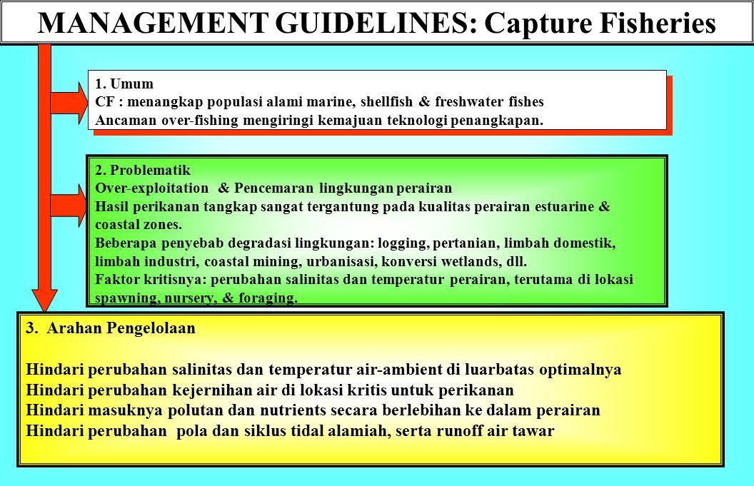 MANAGEMENT GUIDELINES: Coastal Aquaculture 1.