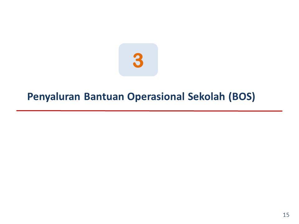 Penyaluran Bantuan Operasional Sekolah (BOS) 15 3