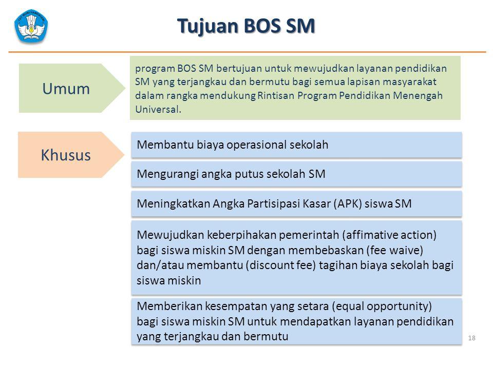 Tujuan BOS SM 18 Umum program BOS SM bertujuan untuk mewujudkan layanan pendidikan SM yang terjangkau dan bermutu bagi semua lapisan masyarakat dalam
