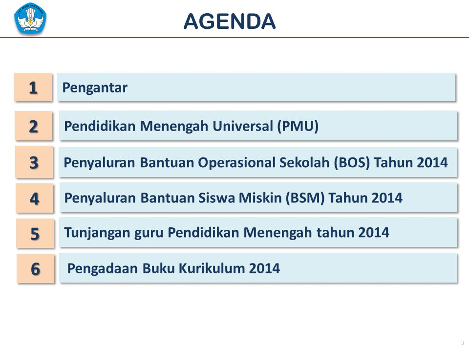 AGENDA 2 22 Pengantar 11 44 55 Pengadaan Buku Kurikulum 2014 66 Penyaluran Bantuan Siswa Miskin (BSM) Tahun 2014 Penyaluran Bantuan Operasional Sekola