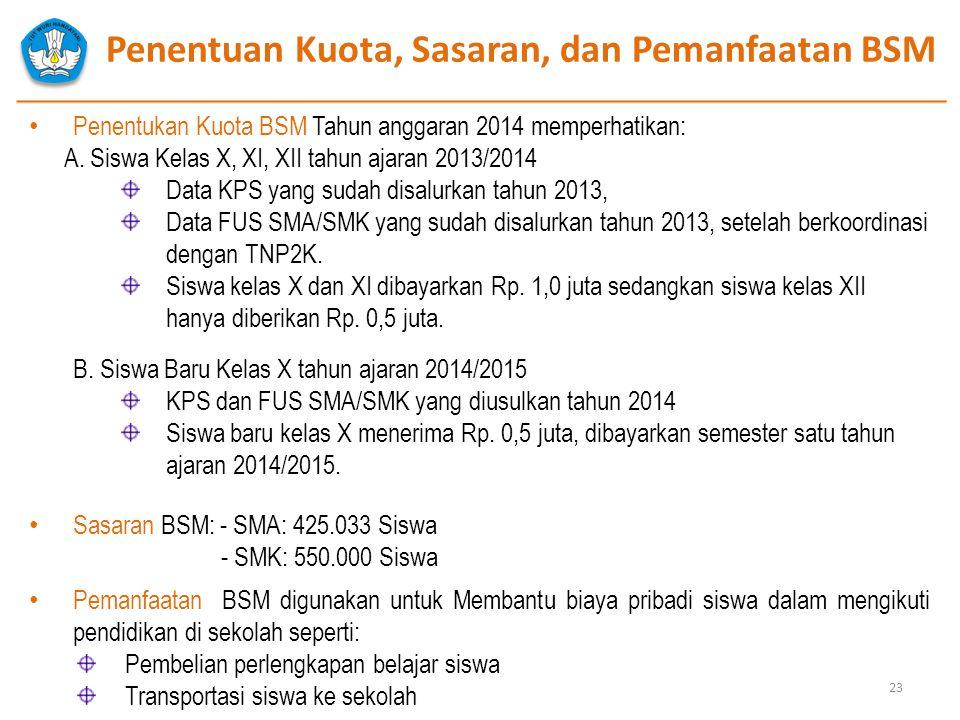 Penentuan Kuota, Sasaran, dan Pemanfaatan BSM Penentukan Kuota BSM Tahun anggaran 2014 memperhatikan: A. Siswa Kelas X, XI, XII tahun ajaran 2013/2014