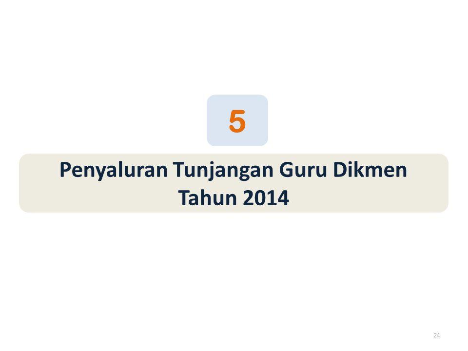 Penyaluran Tunjangan Guru Dikmen Tahun 2014 5 24