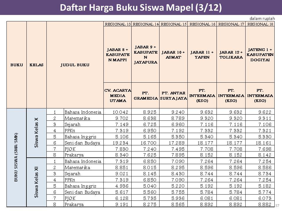 Daftar Harga Buku Siswa Mapel (3/12) 37 dalam rupiah