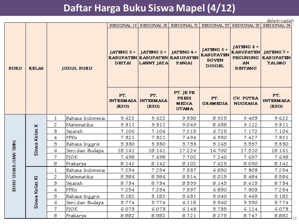 Daftar Harga Buku Siswa Mapel (4/12) 38 dalam rupiah