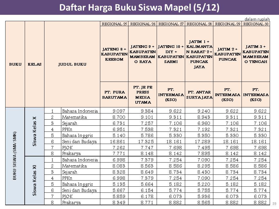 Daftar Harga Buku Siswa Mapel (5/12) 39 dalam rupiah