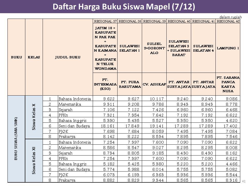 Daftar Harga Buku Siswa Mapel (7/12) 41 dalam rupiah