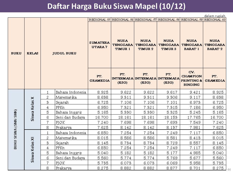 Daftar Harga Buku Siswa Mapel (10/12) 44 dalam rupiah
