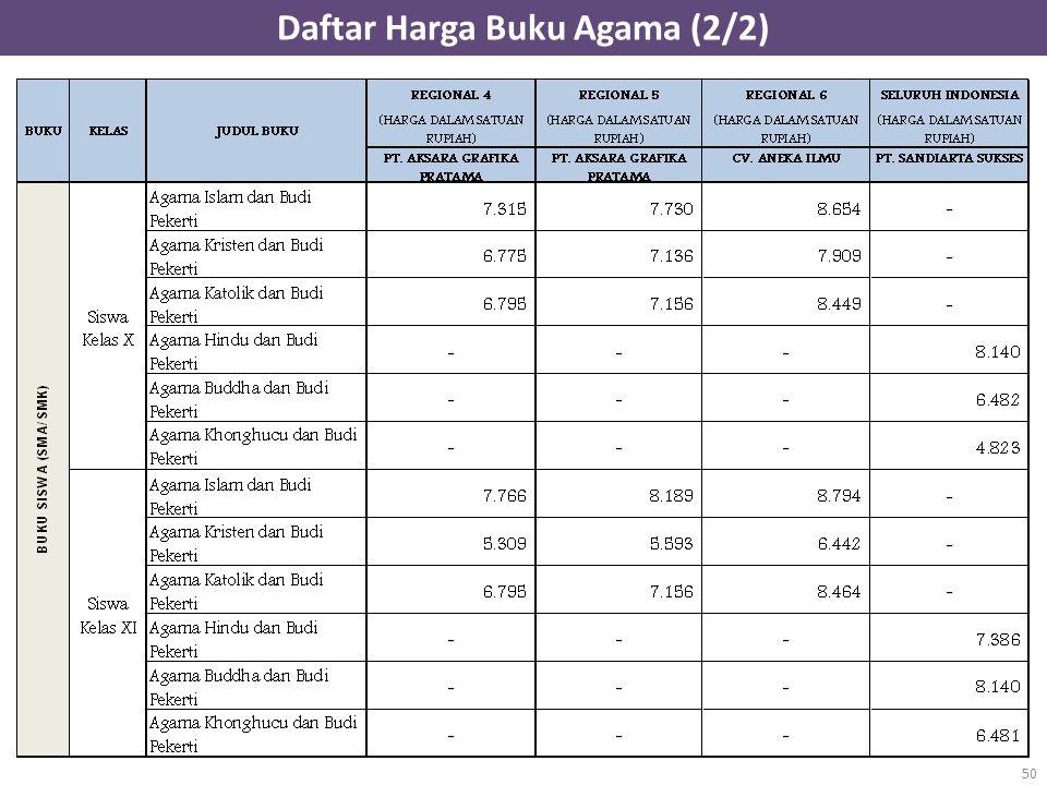 Daftar Harga Buku Agama (2/2) 50