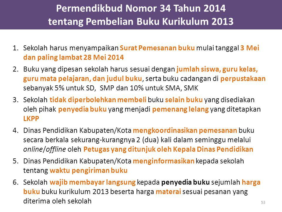 Permendikbud Nomor 34 Tahun 2014 tentang Pembelian Buku Kurikulum 2013 1.Sekolah harus menyampaikan Surat Pemesanan buku mulai tanggal 3 Mei dan palin