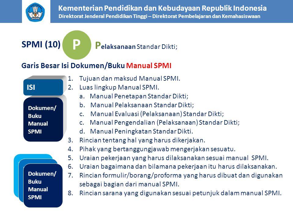 Kementerian Pendidikan dan Kebudayaan Republik Indonesia Direktorat Jenderal Pendidikan Tinggi – Direktorat Pembelajaran dan Kemahasiswaan SPMI (10) P
