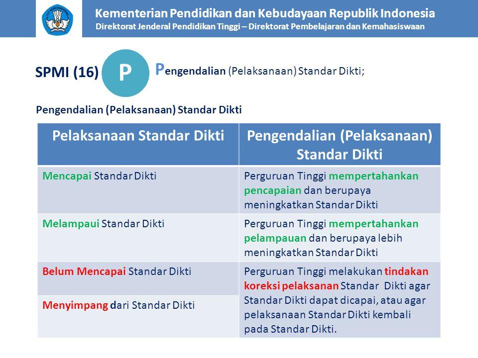 Kementerian Pendidikan dan Kebudayaan Republik Indonesia Direktorat Jenderal Pendidikan Tinggi – Direktorat Pembelajaran dan Kemahasiswaan SPMI (16) P