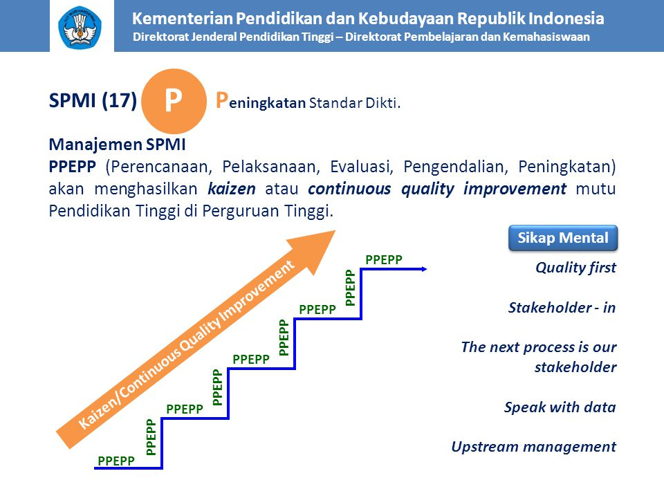 Manajemen SPMI PPEPP (Perencanaan, Pelaksanaan, Evaluasi, Pengendalian, Peningkatan) akan menghasilkan kaizen atau continuous quality improvement mutu