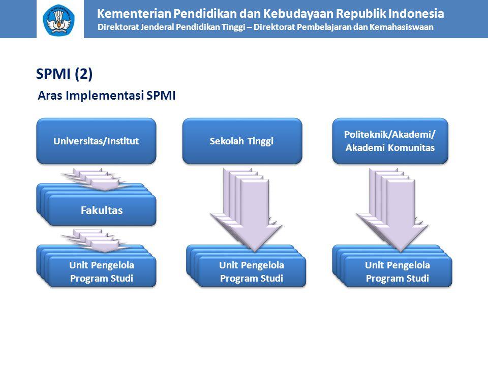 Kementerian Pendidikan dan Kebudayaan Republik Indonesia Direktorat Jenderal Pendidikan Tinggi – Direktorat Pembelajaran dan Kemahasiswaan SPMI (2) Ar
