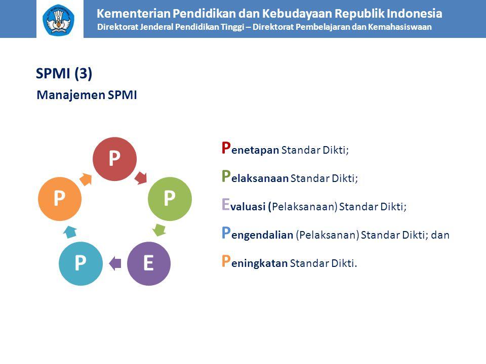 Kementerian Pendidikan dan Kebudayaan Republik Indonesia Direktorat Jenderal Pendidikan Tinggi – Direktorat Pembelajaran dan Kemahasiswaan SPMI (3) Ma