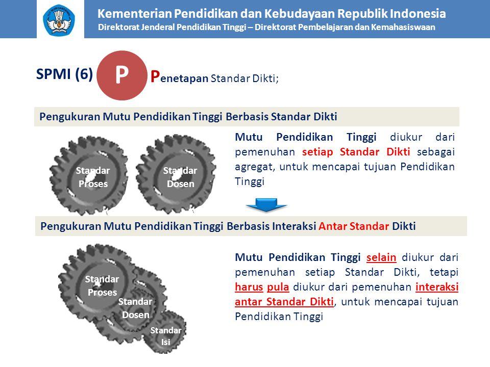 Kementerian Pendidikan dan Kebudayaan Republik Indonesia Direktorat Jenderal Pendidikan Tinggi – Direktorat Pembelajaran dan Kemahasiswaan SPMI (6) P