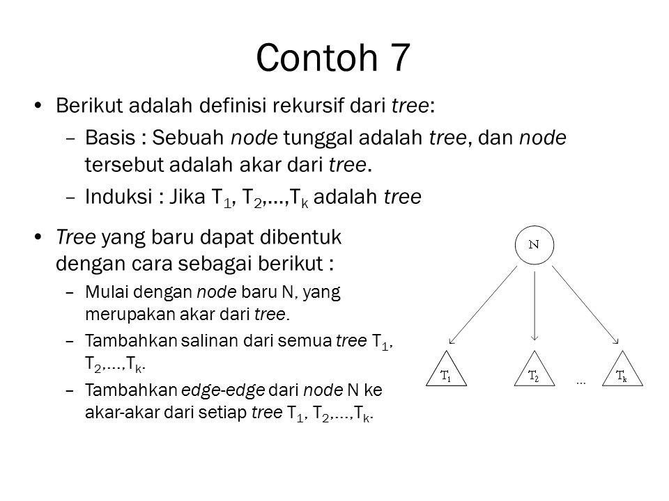 Contoh 7 Berikut adalah definisi rekursif dari tree: –Basis : Sebuah node tunggal adalah tree, dan node tersebut adalah akar dari tree. –Induksi : Jik