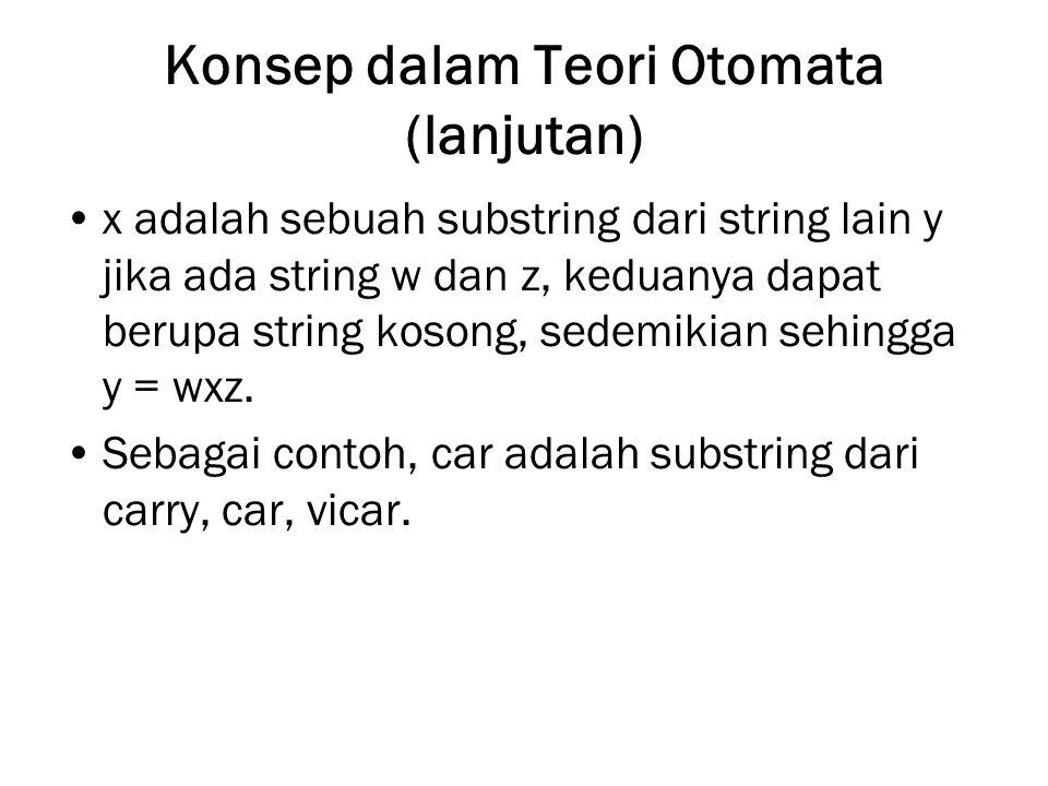 Konsep dalam Teori Otomata (lanjutan) x adalah sebuah substring dari string lain y jika ada string w dan z, keduanya dapat berupa string kosong, sedem