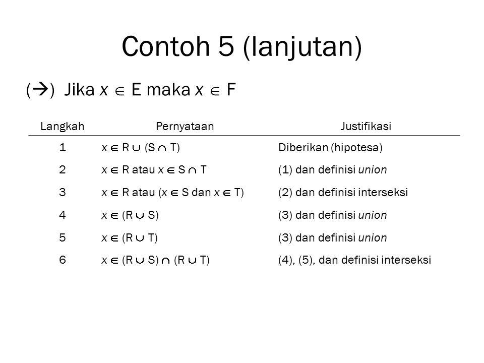 Contoh 5 (Lanjutan) (  ) Jika x  F maka x  E LangkahPernyataanJustifikasi 1 x  (R  S)  (R  T) Diberikan (hipotesa) 2 x  (R  S) (1) dan definisi interseksi 3 x  (R  T) (1) dan definisi interseksi 4 x  R atau (x  S dan x  T) (2),(3) dan penalaran tentang union 5 x  R atau x  S  T (4) dan definisi interseksi 6 x  R  (S  T) (5), dan definisi union