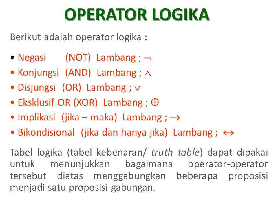 Berikut adalah operator logika :  Negasi (NOT) Lambang ;   Konjungsi (AND) Lambang ;   Disjungsi (OR) Lambang ;  Eksklusif OR (XOR) Lambang ; 