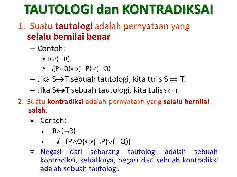 TAUTOLOGI dan KONTRADIKSAI 1. Suatu tautologi adalah pernyataan yang selalu bernilai benar – Contoh: R  (  R)  (P  Q)  (  P)  (  Q) – Jika S 