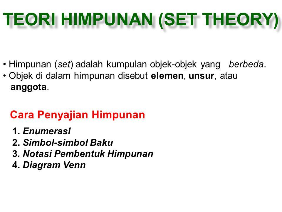 TEORI HIMPUNAN (SET THEORY) Himpunan (set) adalah kumpulan objek-objek yang berbeda. Objek di dalam himpunan disebut elemen, unsur, atau anggota. Cara