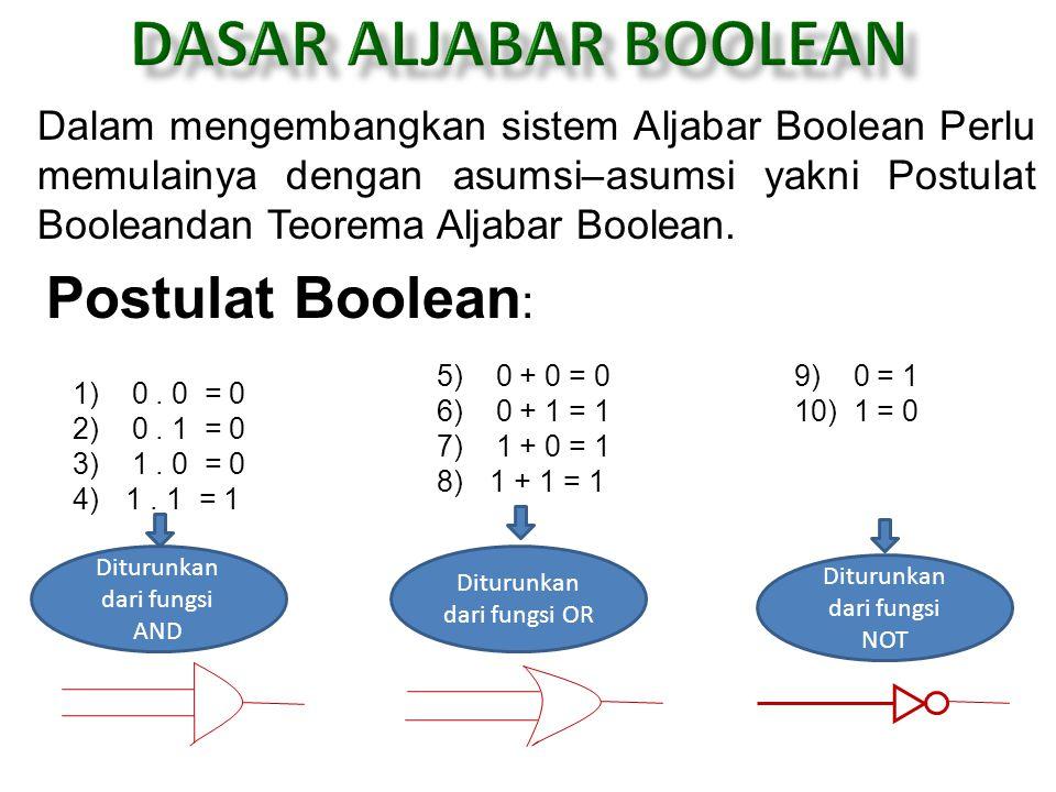 Dalam mengembangkan sistem Aljabar Boolean Perlu memulainya dengan asumsi–asumsi yakni Postulat Booleandan Teorema Aljabar Boolean. Postulat Boolean :
