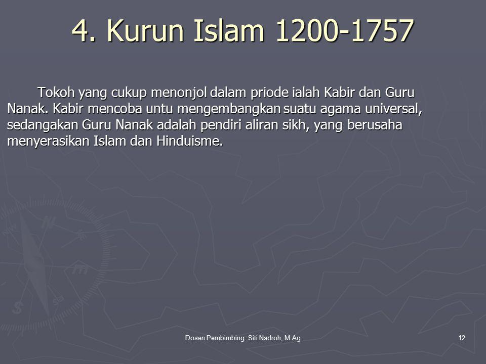 Dosen Pembimbing: Siti Nadroh, M.Ag12 4.