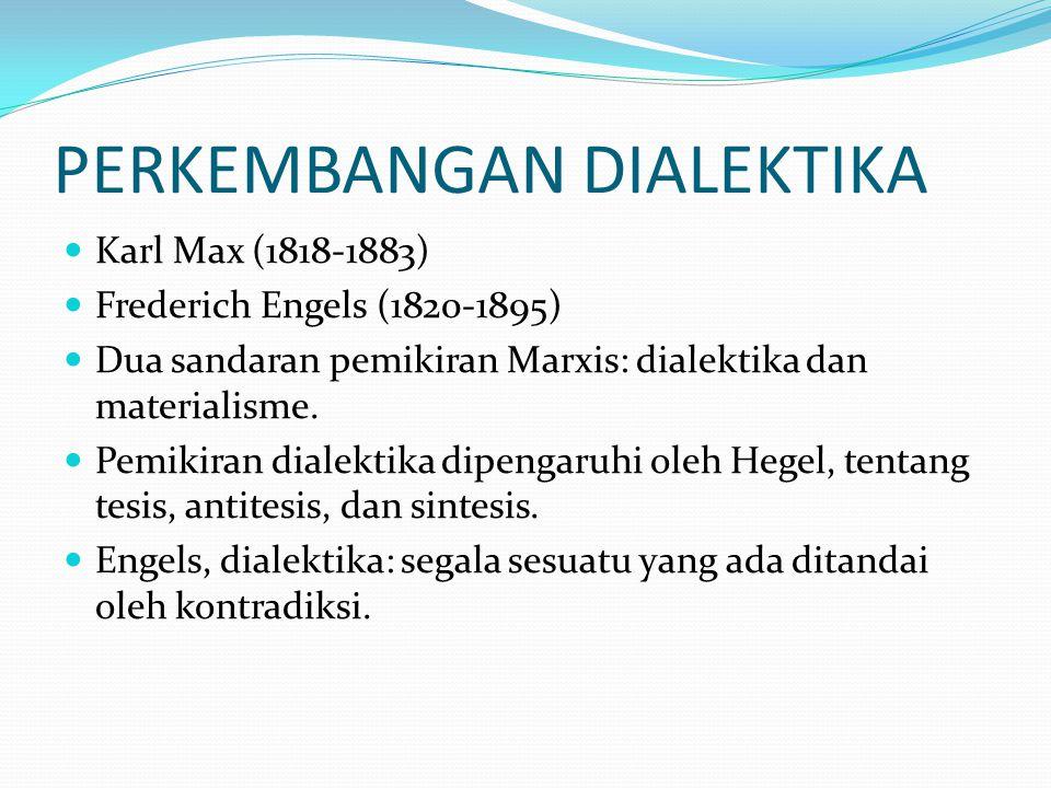 PERKEMBANGAN DIALEKTIKA Karl Max (1818-1883) Frederich Engels (1820-1895) Dua sandaran pemikiran Marxis: dialektika dan materialisme. Pemikiran dialek
