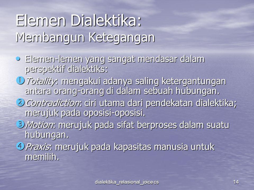 dialektika_relasional_joice cs14 Elemen Dialektika: Membangun Ketegangan Elemen-lemen yang sangat mendasar dalam perspektif dialektiks: Elemen-lemen y