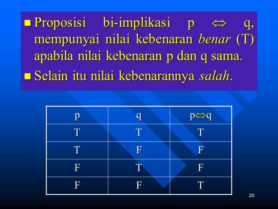 20 Proposisi bi-implikasi p  q, mempunyai nilai kebenaran benar (T) apabila nilai kebenaran p dan q sama. Proposisi bi-implikasi p  q, mempunyai nil