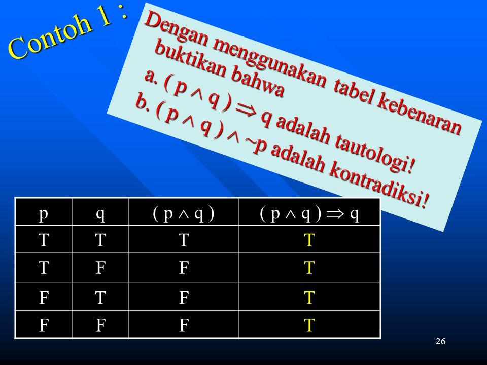 26 Contoh 1 : Dengan menggunakan tabel kebenaran buktikan bahwa a. ( p  q )  q adalah tautologi! b. ( p  q )  ~p adalah kontradiksi! pq ( p  q )