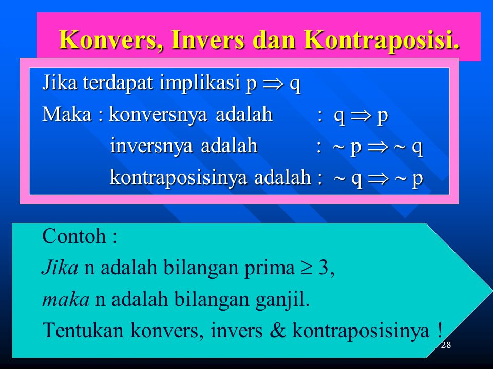 28 Konvers, Invers dan Kontraposisi. Jika terdapat implikasi p  q Maka : konversnya adalah : q  p inversnya adalah :  p   q inversnya adalah : 