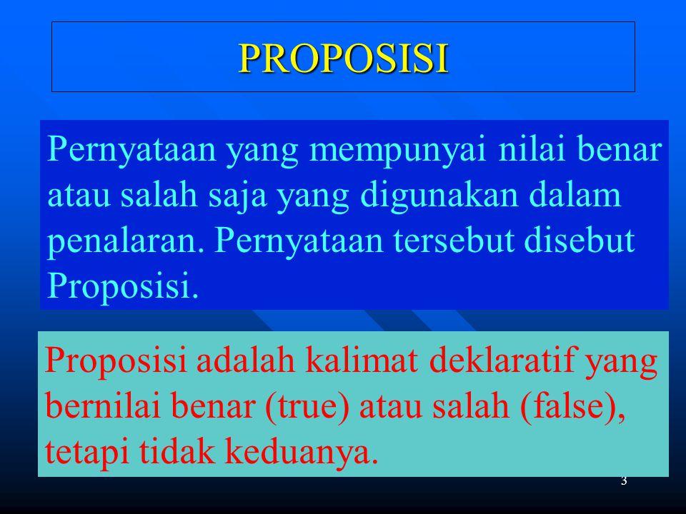3 PROPOSISI Pernyataan yang mempunyai nilai benar atau salah saja yang digunakan dalam penalaran. Pernyataan tersebut disebut Proposisi. Proposisi ada