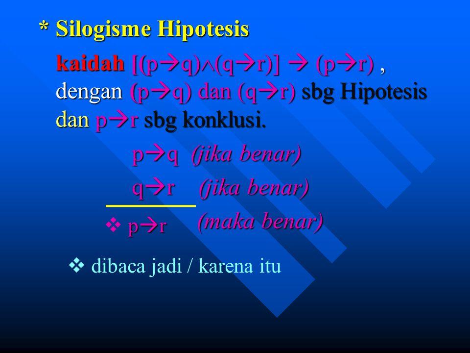 * Silogisme Hipotesis kaidah [(p  q)  (q  r)]  (p  r), dengan (p  q) dan (q  r) sbg Hipotesis dan p  r sbg konklusi. p  q (jika benar) q  r