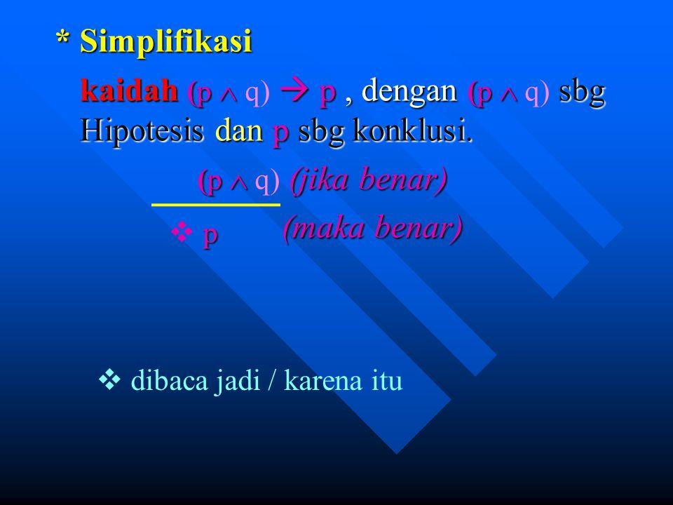 * Simplifikasi kaidah (p   p, dengan (p  sbg Hipotesis dan p sbg konklusi. kaidah (p  q)  p, dengan (p  q) sbg Hipotesis dan p sbg konklusi. (p