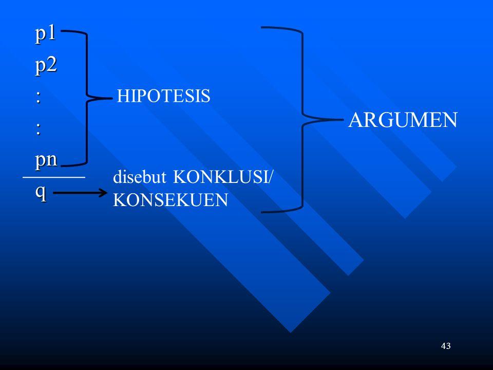 p1p2::pnq 43 HIPOTESIS disebut KONKLUSI/ KONSEKUEN ARGUMEN