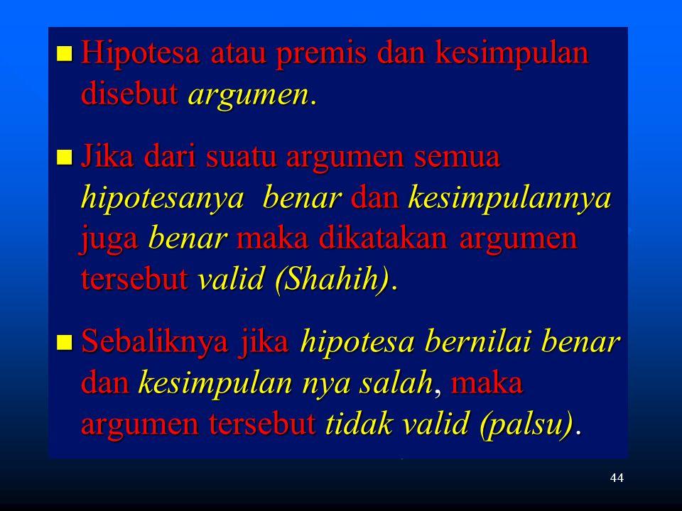 44 Hipotesa atau premis dan kesimpulan disebut argumen. Hipotesa atau premis dan kesimpulan disebut argumen. Jika dari suatu argumen semua hipotesanya