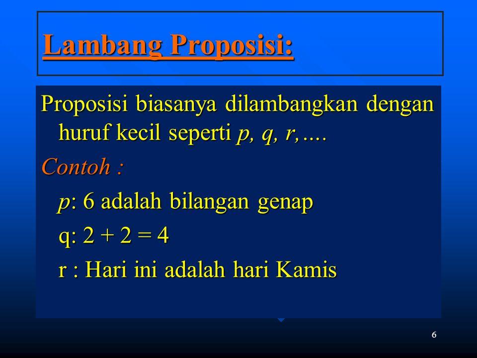6 Lambang Proposisi: Proposisi biasanya dilambangkan dengan huruf kecil seperti p, q, r,…. Contoh : p: 6 adalah bilangan genap q: 2 + 2 = 4 r : Hari i