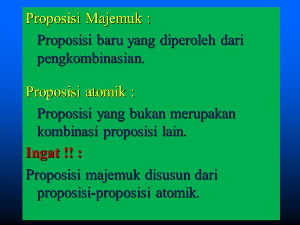 8 Proposisi Majemuk : Proposisi baru yang diperoleh dari pengkombinasian. Proposisi atomik : Proposisi yang bukan merupakan kombinasi proposisi lain.
