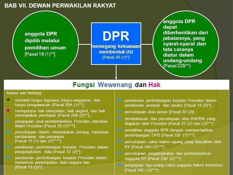 ANALISA LINGKUNGAN HIDUP  Indonesia mempunyai hutan tropis dunia sebesar 10 persen.