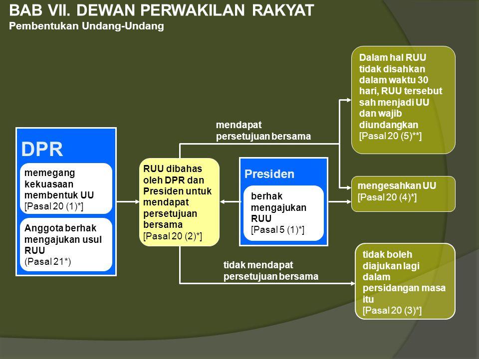  Menurut World Resource Institute (1997), hingga saat ini hutan asli Indonesia.