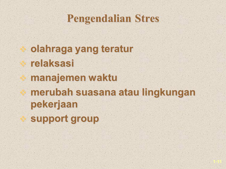 1-11 Pengendalian Stres v olahraga yang teratur v relaksasi v manajemen waktu v merubah suasana atau lingkungan pekerjaan v support group