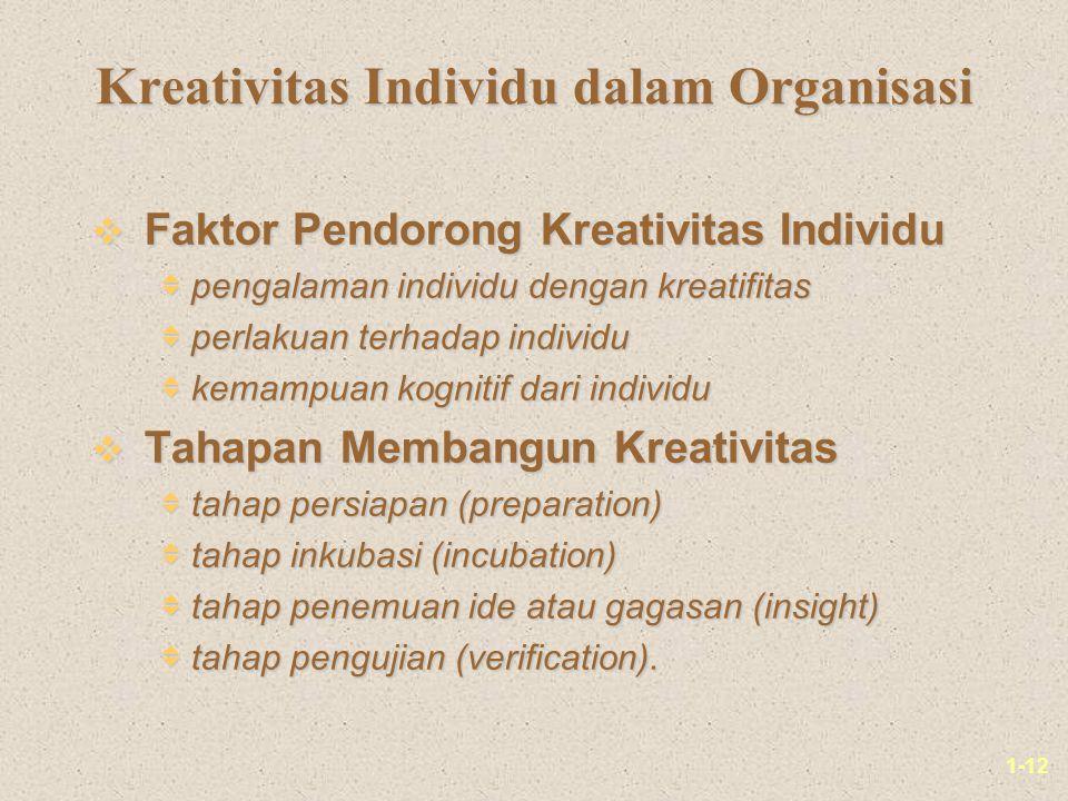 1-12 Kreativitas Individu dalam Organisasi v Faktor Pendorong Kreativitas Individu  pengalaman individu dengan kreatifitas  perlakuan terhadap individu  kemampuan kognitif dari individu v Tahapan Membangun Kreativitas  tahap persiapan (preparation)  tahap inkubasi (incubation)  tahap penemuan ide atau gagasan (insight)  tahap pengujian (verification).